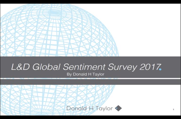L&D Global Sentiment Survey Resized