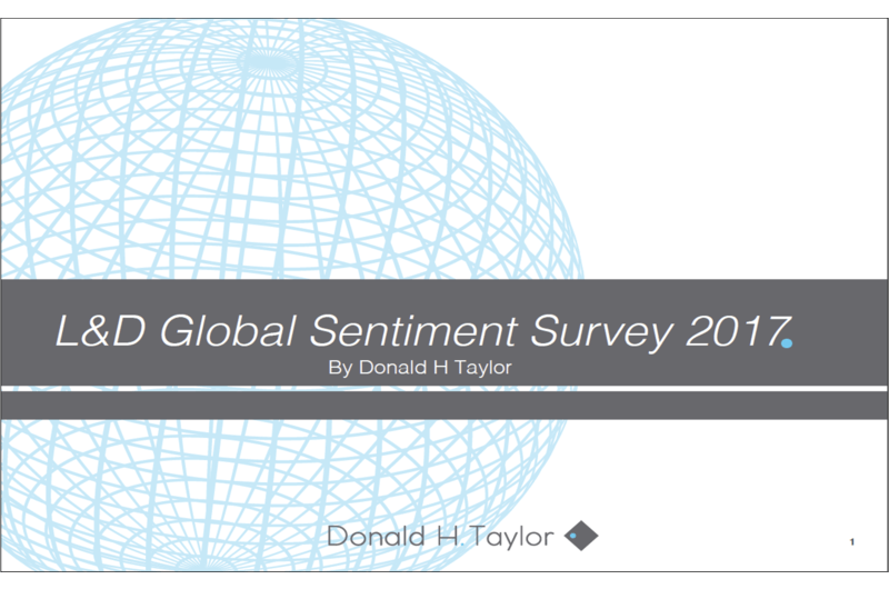 L&D Global Sentiment Survey 2017 – the key messages